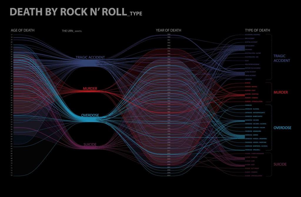 100603_DEATH BY ROCK N ROLL_02